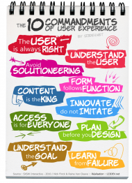 Plakat 10 Commandments of UX