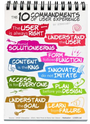 Plakat 10 Commandments of UX