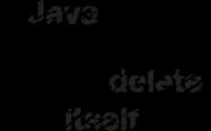 Java deletes itself :)