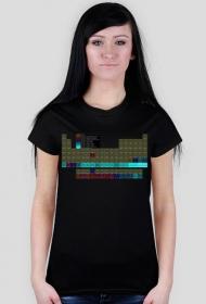 Koszulka damska czarna - Układ okresowy